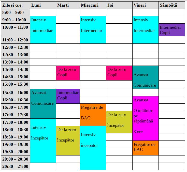 Învață engleza la cursuri Chișinău 2019